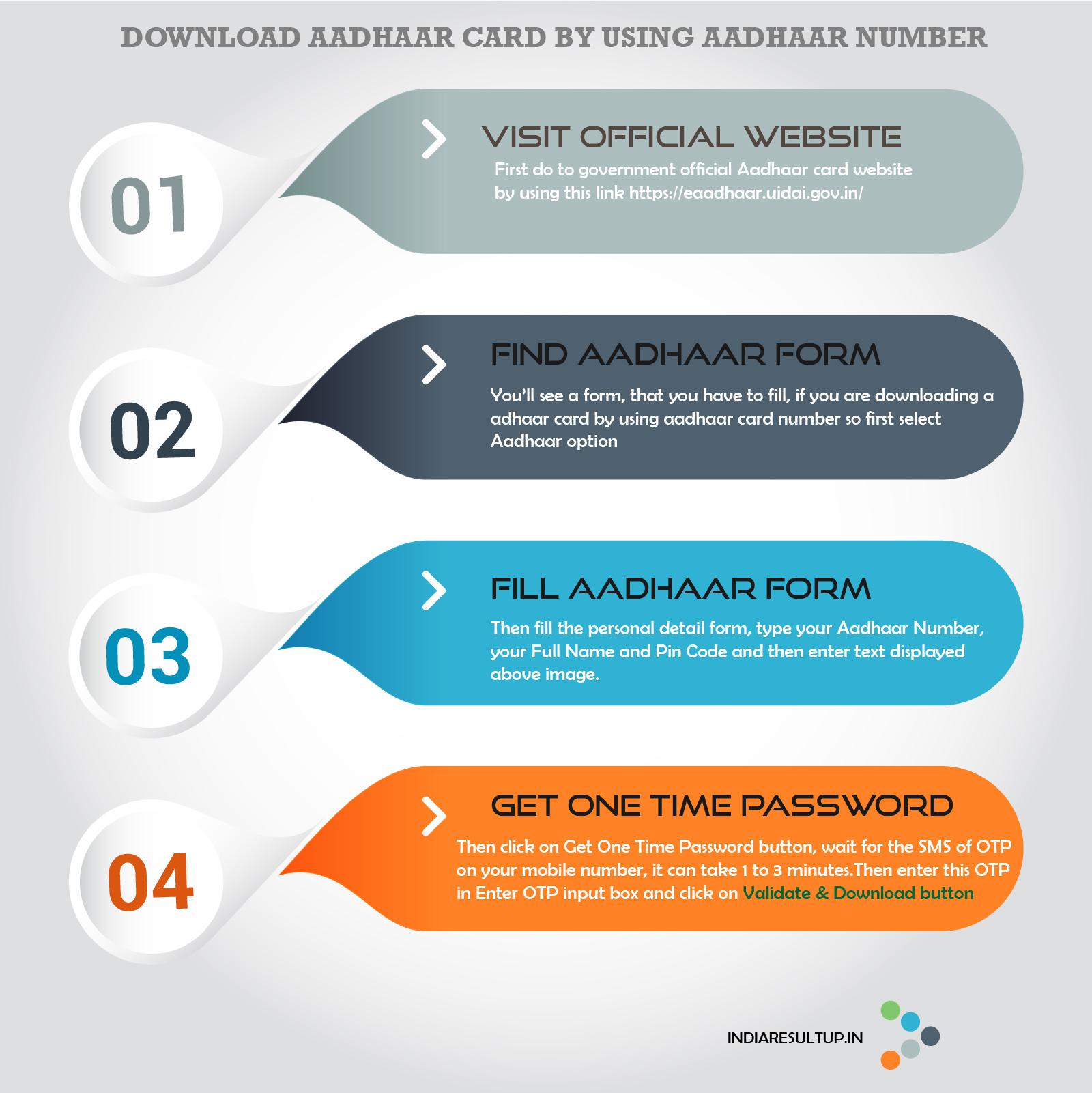 aadhaar card infographics